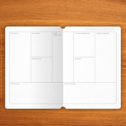 Business Canvas - 2 booklets A5
