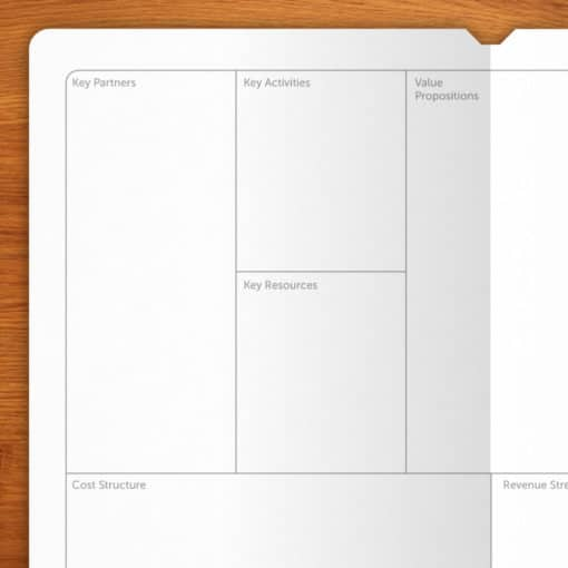 Business Canvas - 2 cuadernos A5